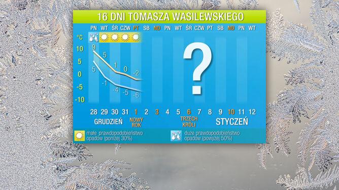 Prognoza pogody na 16 dni: <br />rosyjski mróz wejdzie do Polski